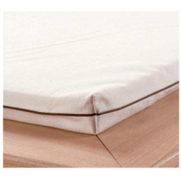 matelas pour le dos matelas pour le dos quel matelas choisir pour le mal de dos sur matelas. Black Bedroom Furniture Sets. Home Design Ideas