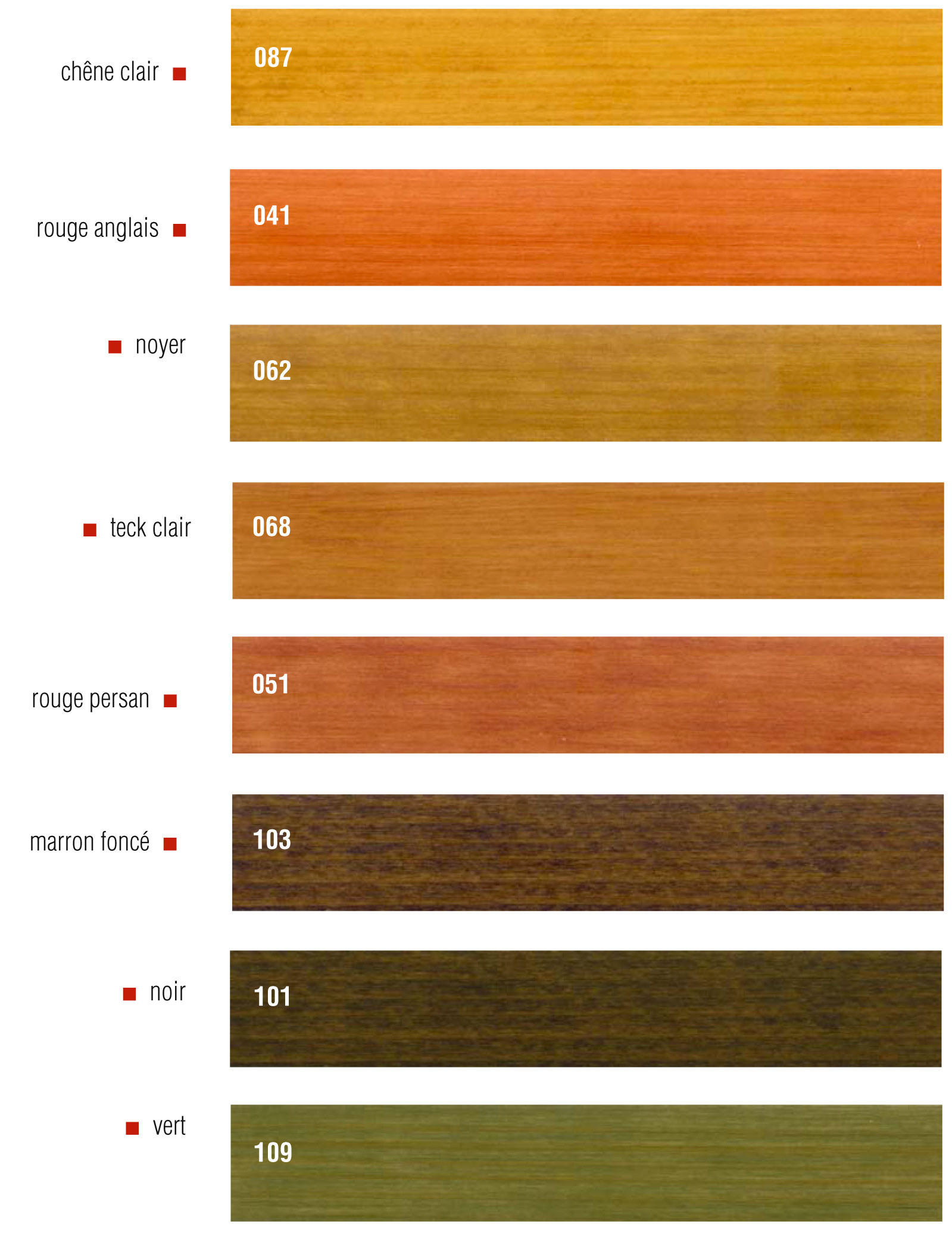 Lasure bois naturelle ext rieur intemp rie donnos for Peinture couleur bois