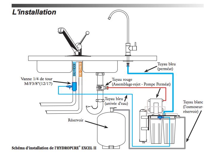 Osmoseur hydropure compact exel avec r servoir et robinet - Osmoseur d eau ...