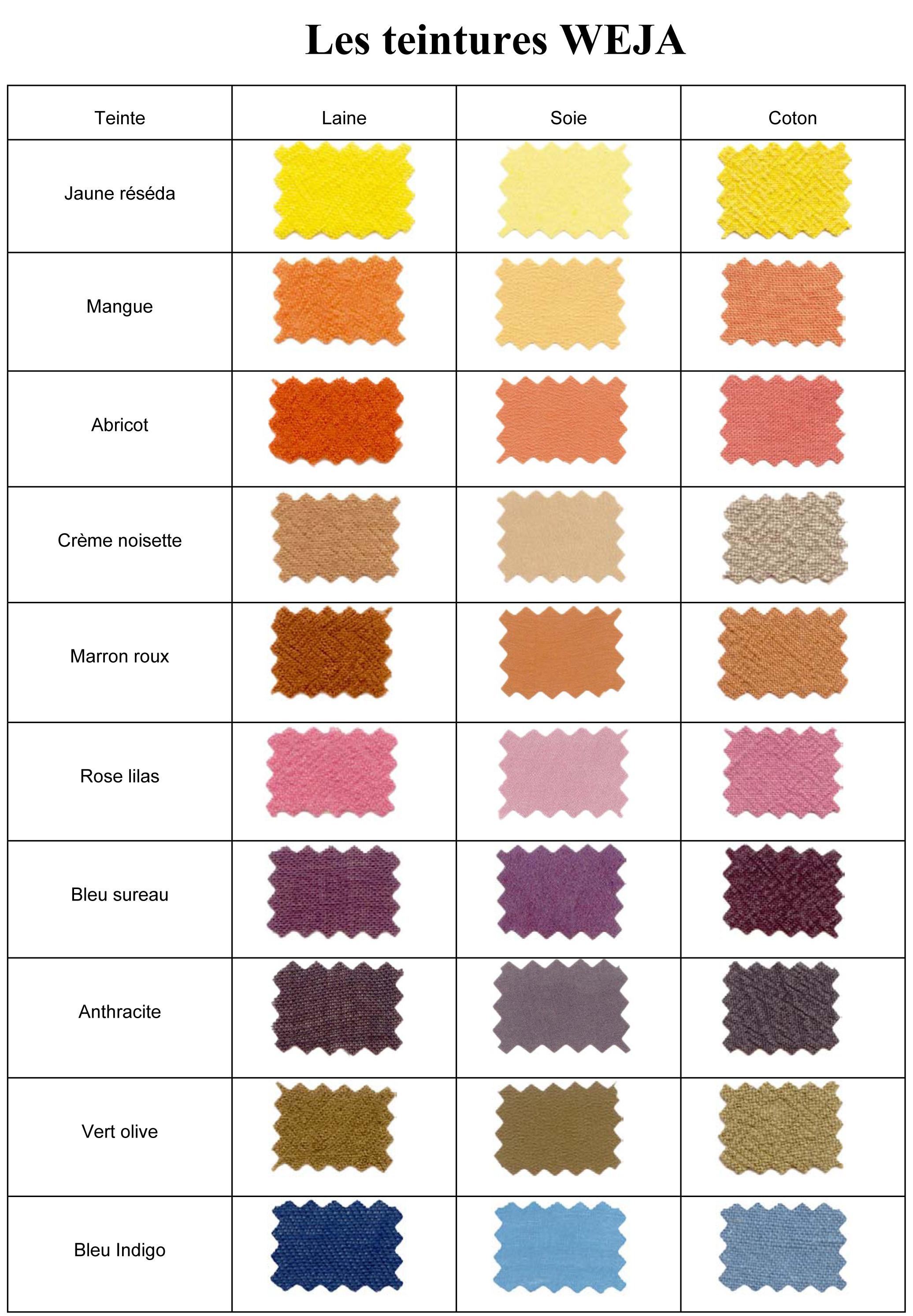 Teinture v g tale coton et lin partir de 250g livos teintures tissus dr - Teinture tissus naturelle ...