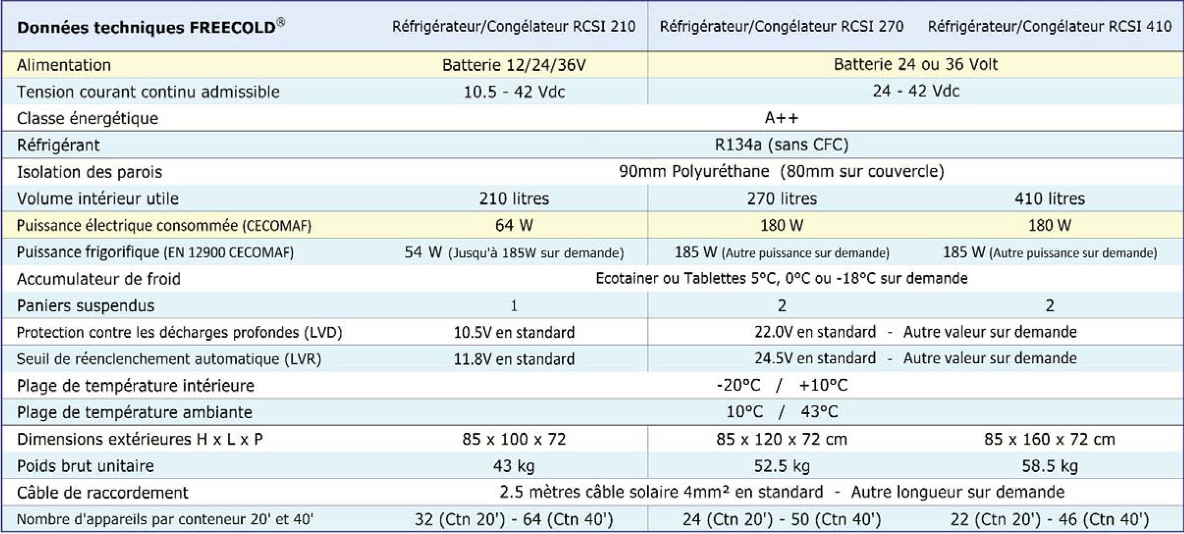 Congélateur FREECOLD® : électroménager solaire