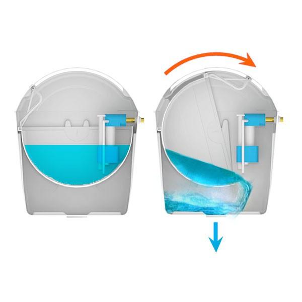 chasse d eau 233 conomie d eau 233 cologique 1 224 5l economiser l eau de la maison equipement