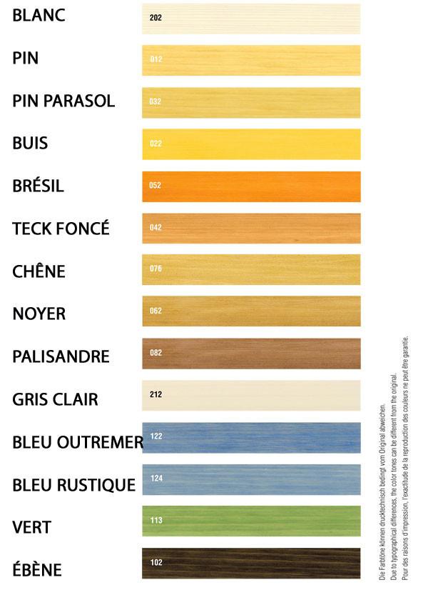 Lasure bois naturelle int rieure partir de 0 75l kaldet for Lasure bois interieur