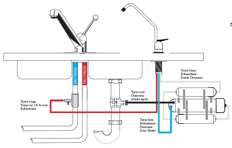 osmoseur sous vier d75 pr filtre charbon actif kdf hydropure osmoseurs filtres eau. Black Bedroom Furniture Sets. Home Design Ideas