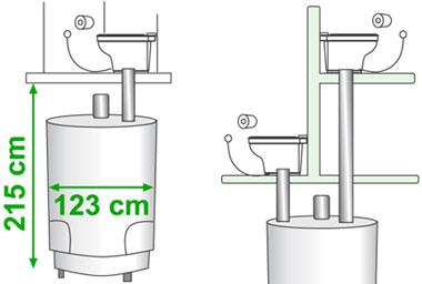 toilette sèche à compost ekolet yv schéma
