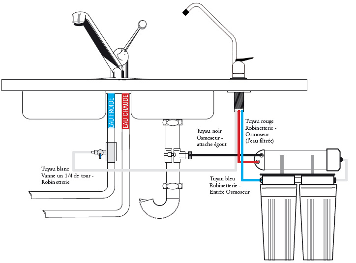 Osmoseur-sous-évier-C125X-direct-exel-II-HYDROPURE.jpg