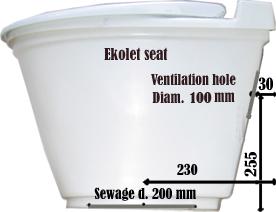Toilette-seche-a-compost-EKOLET-dimension-lunette