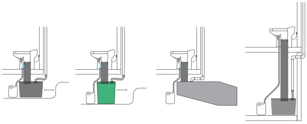 Toilette sèche à séparation des urines ECO DRY