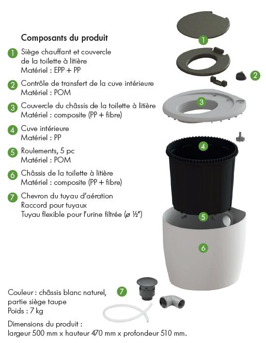 toilette-seche-a-compost-bac-50L-kekkila