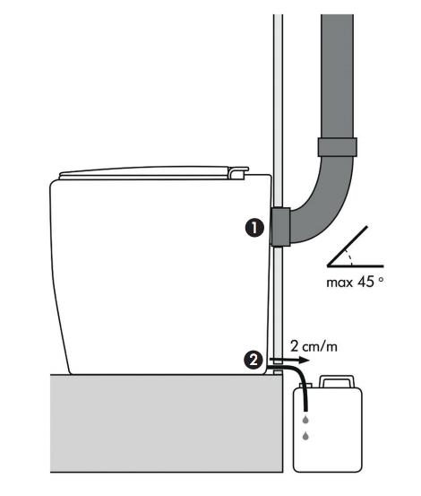 toilette sèche à compost - grande capacité