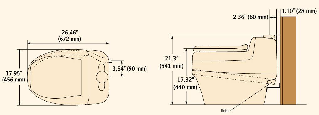 Toilette Villa dimensions